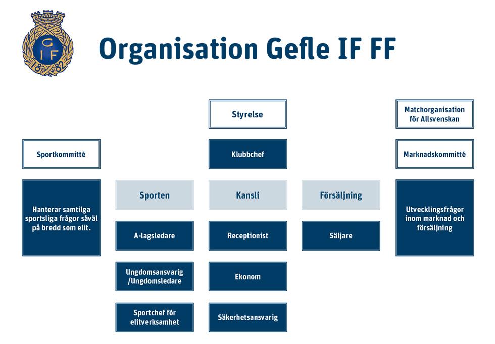 organisation-2014